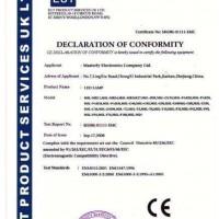 济南如何申请CE认证?